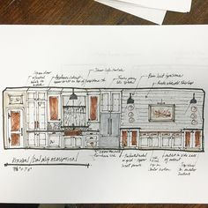 Sharing some sketches. We've been through some revisions on this job, but this was my favorite version. White-washed wood, leather finish black granite, copper accents, warm wood flooring. It looks fresh, it's distinctive, and rich. Not your typical farmhouse look. #farmhousestyle #farmhousekitchen