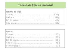 THERMOMIX: Pesos e medidas