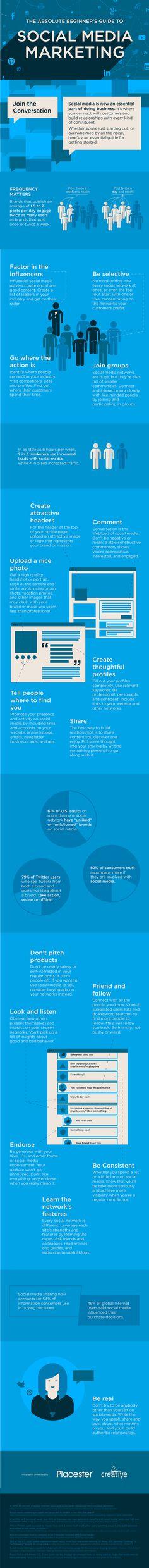 The-Absolute-Beginners-Guide-to-Social-Media-Marketing-Infographic-Juntae-DeLane #socialmedia #marketing