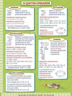 from Il mio super quad mat 5 Mat Online, Fun Math Games, Simple Math, Homeschool Math, Homeschooling, Italian Language, Learning Italian, Teaching Activities, Virginia