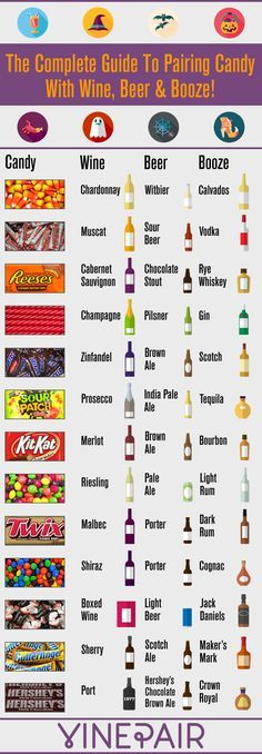 The Complete Guide To Pairing Candy With Wine, Beer And Booze