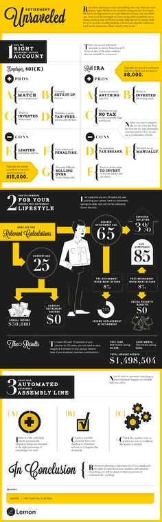 How Much Saving for Retirement - Bing Images