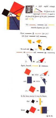 Elementos de la geometría de Euclides, por  Oliver Byrne.