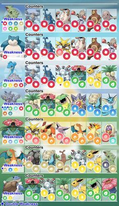 Pokemon GO: How to Easily Beat Any Raid Boss - Pokemon GO raid boss counter chart