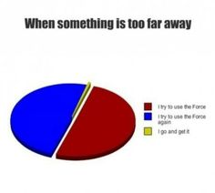 when something is too far away.