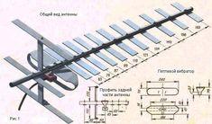 Расширение диапазона советских антенн «волновой канал» до 60 канала | Цифровое телевидение