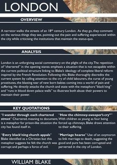 A poster on the poem London offering an overview some analysis and key quotations. It is ready to be printed on paper. English Literature Poems, Poems In English, English Writing, Teaching English, English Help, English Gcse Revision, Gcse English Language, Exam Revision, Revision Tips