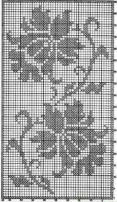 How To Crochet Wave Fan Edging Border St - Diy Crafts - Hadido - Diy Crafts Filet Crochet Charts, Crochet Cross, Thread Crochet, Crochet Stitches, Cross Stitch Borders, Cross Stitch Flowers, Cross Stitch Designs, Cross Stitch Patterns, Crochet Curtains