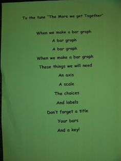 Bar Graph Song.  I love math songs.
