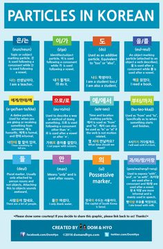 Korean Language Infographics – Page 8 – Learn Basic Korean Vocabulary & Phrases with Dom & Hyo Korean Verbs, Korean Phrases, Korean Slang, Learn Basic Korean, How To Speak Korean, Korean Words Learning, Korean Language Learning, Spanish Language, Italian Language