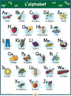 French Alphabet Poster                                                                                                                                                                                 Plus