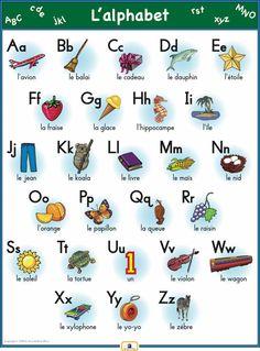 French Alphabet Poster                                                                                                                                                                                 Plus