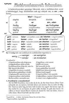 Maklári Tamás - Német nyelvtani ABC German Language Learning, Sheet Music, Deutsch, Knowledge, Learn German, Music Sheets