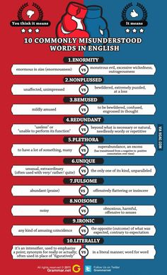 Ten commonly misunderstood words in English