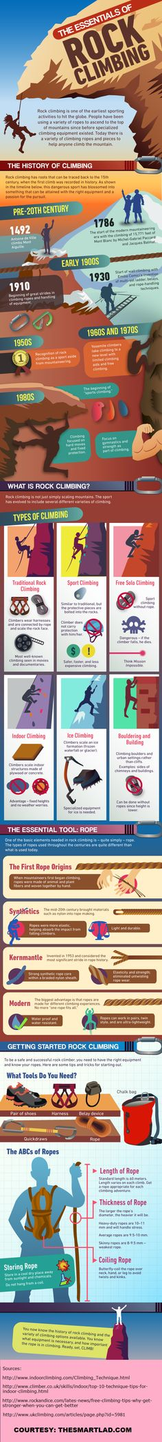4 Things about Rock Climbing #Infographics