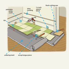 Here's what you'll need in order to lay down a floating floor | Illustration: Gregory Nemec