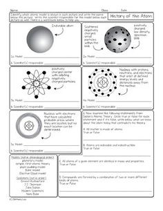 Atomic Structure And Nuclear Chemistry Homework Pages  Chemistry