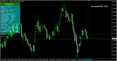 http://best-forex-eas.blogspot.com/2013/09/fxwitcher-review.html - FXWitcher EA Review - The Best Hybrid Of Scalper And Grid Forex Trading System