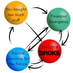 How to Break the Cycle of Living Paycheck to Paycheck