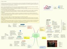 8 columnas 1°/dic/2015 Hugo Augusto - Hugo_Augusto - XMind: The Most Professional Mind Mapping Software
