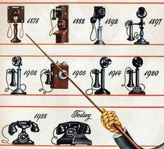 vintage-telephones-1946