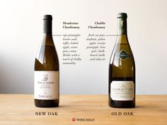 Chardonnay: it's the world's most planted white grape and also the world's most polarizing wine: you either love it or hate it. I'm here to show you that Chardonnay is way less obvious (and more nuanced) that you might have thought. Premium wines delivere http://www.winecoolerhub.com/how-wine-should-not-be-served/