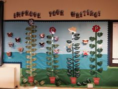 VCOP display in my classroom. The butterflies are attached to boxes that the children have built up to include extra vocabulary: antonyms, synonyms, adjectives etc... The kids love to use the ideas on this interactive wall in their literacy work.