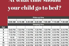 What time is bedtime? - Netmums