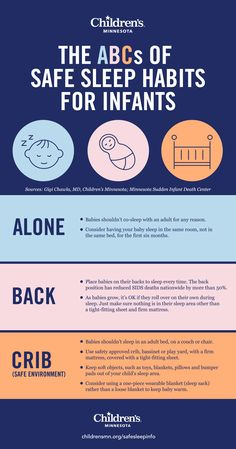 Because #babies sleep so much during the first few months, it's important to follow the sleep ABCs to ensure parents and caregivers are providing the safest-possible environment for their infant. Read about the ABCs of safe infant #sleep.