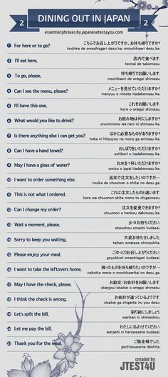 Essential Japanese phrases for dining out part 2. japanesetest4you....
