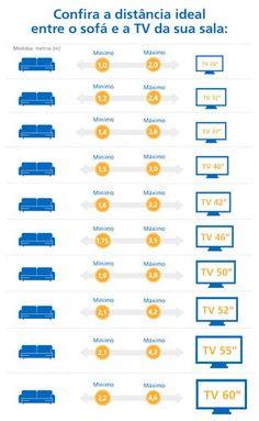 23 Clever DIY Christmas Decoration Ideas By Crafty Panda Living Room Tv, Interior Design Living Room, Interior Design Tips, Interior Design Kitchen, Tv Distance, Tv Wall Decor, Tv Unit Design, Home Cinemas, Home Theater
