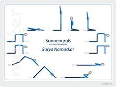 yogapx . yoga illustration Die zwölf Grundstellungen im Yoga des ...
