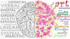 The right brain is largely in charge of potentials and possibilities. The right brain is experimental and spends time wondering about the higher ideas. The right brain is in charge of our thinking that is inventive and original. Left Brain Right Brain, Brain Gym, Brain Science, Brain Food, Life Science, Computer Science, Dyslexia Teaching, Teaching Biology, Teaching Kids