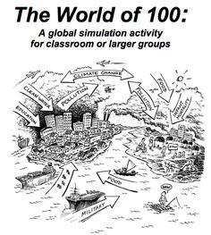 ACTIVITY: The World of 100 Scripted game to teach students about inequality. Needs to be adapted to college level. http://www.geoec.org/worldof100/worldof100.pdf