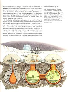 Moon Base design 1972 BRUUUUUH. UNDERGROUND STUFF BENEATH THE DOMES SCREAMS HOW COOL IS THAT