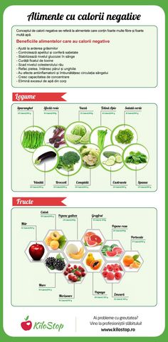 Alimente care au calorii negative [infografic] - Anghelescu Irina - Pin To Travel Holistic Nutrition, Health And Nutrition, Health Diet, Natural Remedies For Ed, Fitness Diet, Health Fitness, Healthy Life, Healthy Eating, Nutritional Value Of Eggs