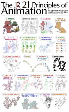 21 principles of animation