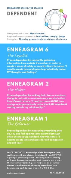 Tracy Weiss l Orlando Life Consultant and Enneagram Enthusiast Enneagram Types, Career Counseling, Live Happy, Self Awareness, Under Pressure, Infj, First Step, Helping People, Healthy Life