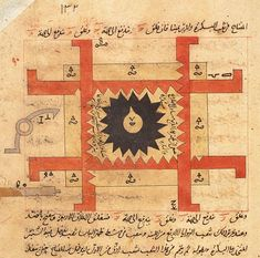 Arabic machine manuscript - Images from an Arabic manuscript featuring schematics for water powered systems, pulleys and gearing mechanisms. The date is unknown but is thought to be from sometime between the 16th and 19th century.