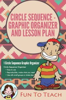 Circle Sequence -  Graphic Organizer and Lesson Plan  One effective Circular Graphic Organizer makes up this product and makes sequencing understandable.  It is easy to use, reproducible, and usable with small groups or whole class.  Graphic Organizers help students develop higher level thinking skills and promote creativity.  Great product for ESL, ELD and ELL, reading and math.  $