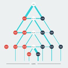 nadal_game_tree2.jpg