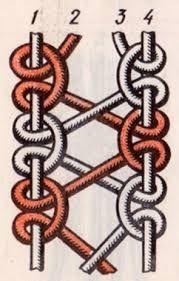 Bildergebnis für Уроки плетения макраме.