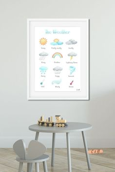 Weather illustration for instant download! Sunny, partly coudly, cloudy, snow, cold, warm, rainbow, lightning, tornado, windy, the weather, watercolor art, Good day, color decoration, printable designs, educational. home decor, kids room decor, playroom decoration, wall art, digital art! More illustrations on my etsy shop! Baby Nursery Art, Watercolor Walls, Playroom Decor, Printable Designs, Little Girl Rooms, Art Education, Room Inspiration, Lightning