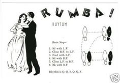 D Aec E C F B Edb C C A Rumba Dance Ballroom Dancing on Merengue Dance Diagram