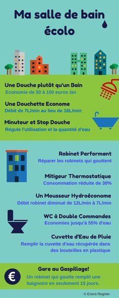 Réduisez vos factures d'eau de près de moitié avec ces quelques gestes simples! https://www.solvari.be/fr/blog/salle-de-bain-eco-reduire-sa-consommation-d-eau-efficacement