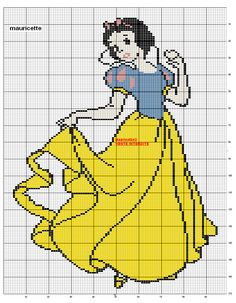 Snow White ... each square = maybe 10