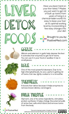 Liver Detox Foods - 14 foods to cleanse your liver naturally #infographic…