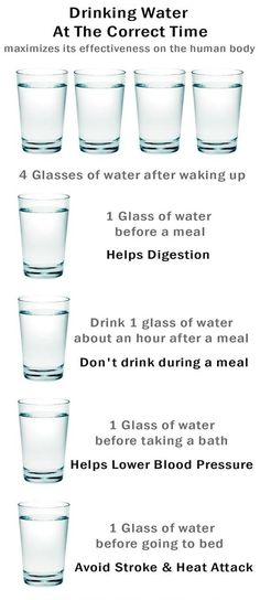 8 Facts About Drinking Water At The Correct Time