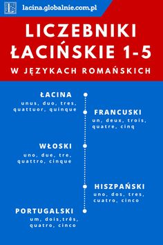 Liczebniki łacińskie w językach romańskich.  #liczebniki #łacina #językiromańskie http://lacina.globalnie.com.pl/liczebniki-lacinskie/