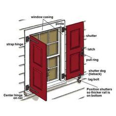 How to size and hang exterior shutters that actually open and close for privacy or storm protection.   Illustration: Gregory Nemec   thisoldhouse.com